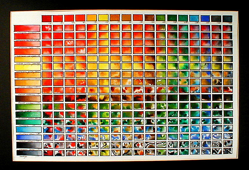 Insane image with regard to printable watercolor color mixing chart
